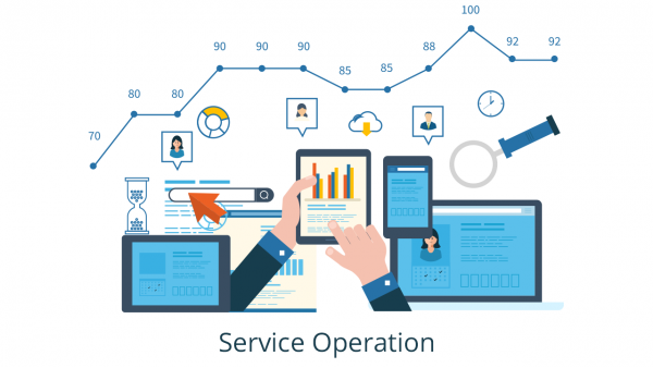 Information Technology Infrastructure Library (ITIL®) - Service Operation