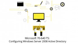 Microsoft 70-640 TS Configuring Windows Server 2008 Active Directory